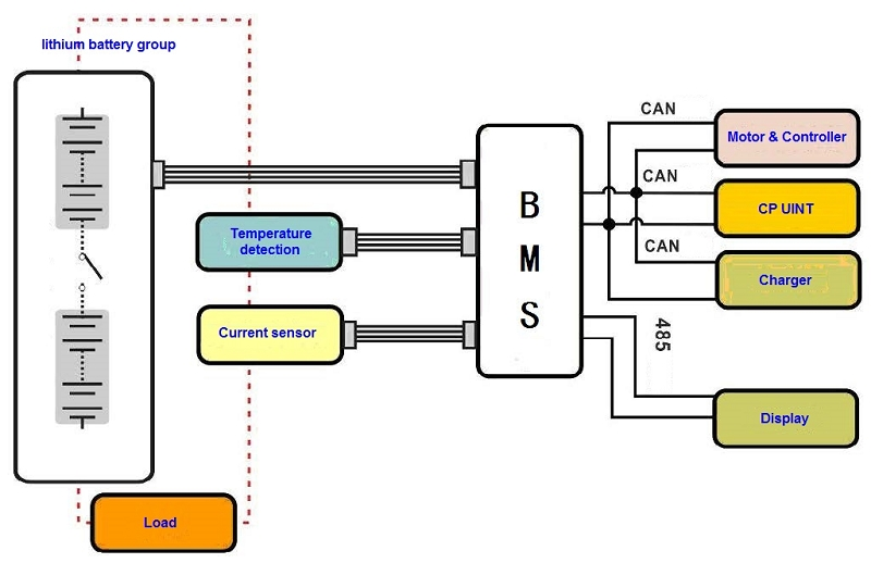 Car Battery System : Batteries per bmu ev battery management system bms