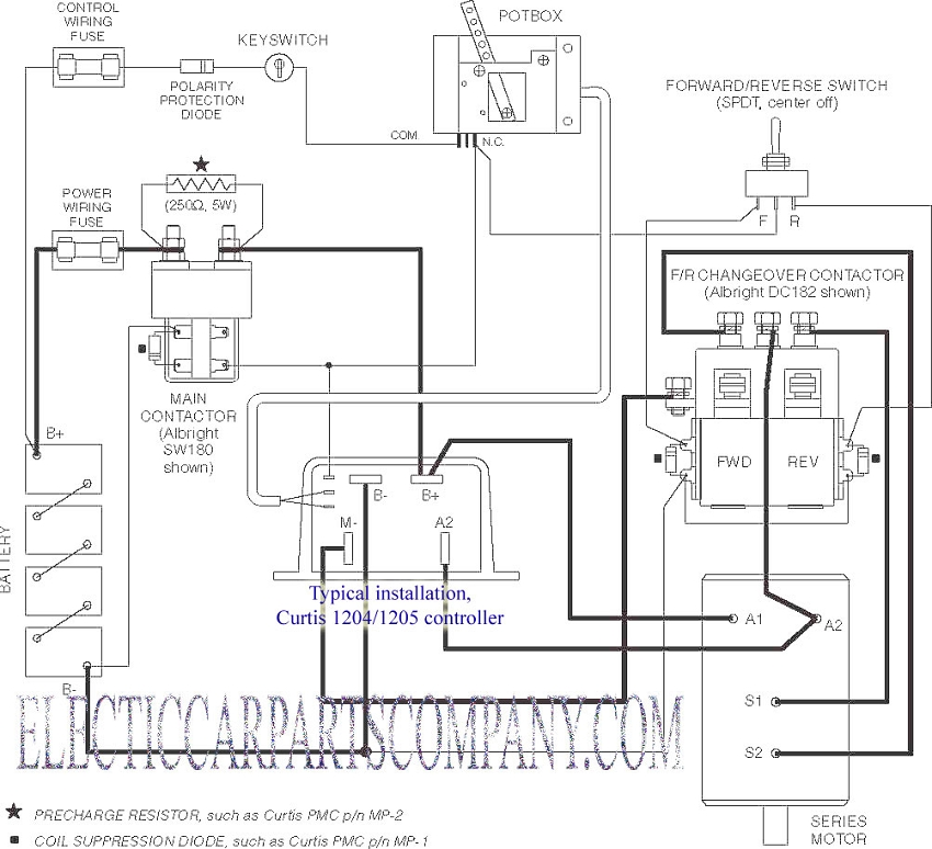 Wiring Schematic CURTIS PB 8 POT BOX THROTTLE diagrams 1161803 rt3 wiring diagram for yamaha 360 enduro boss rt3 wiring diagram at gsmx.co