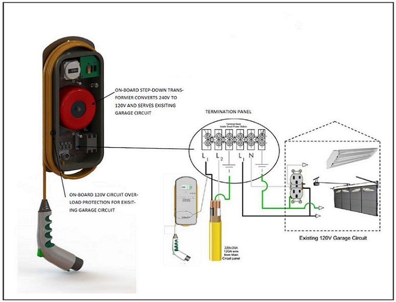 Wiring Diagram Car Charger : Plug schematic likewise v wiring diagram on sae