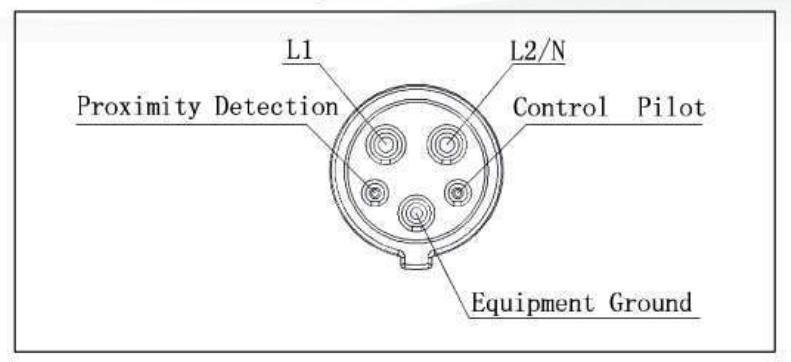 Diagram  Sae J1772 Connector Wiring Diagram Full Version